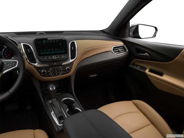 2018 Chevrolet Equinox Prices Incentives Amp Dealers Truecar