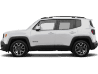 Jeep Renegade Trims