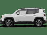 Jeep Renegade Trims