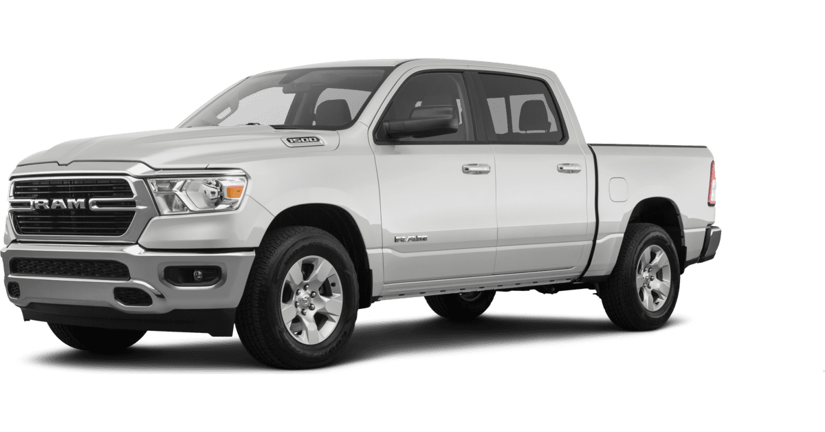 2021 Ram 1500 Prices Incentives Truecar